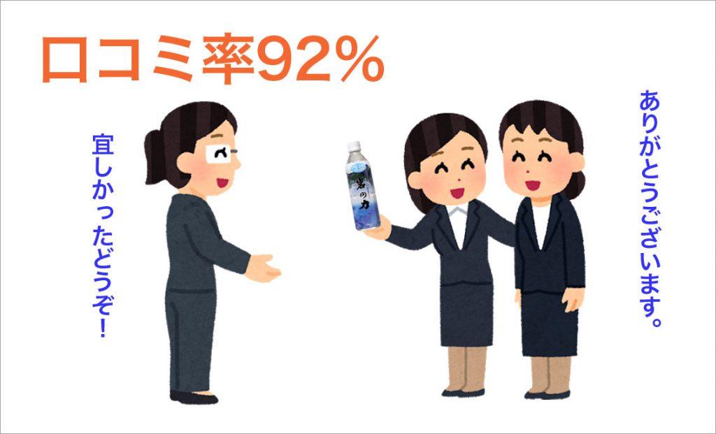 口コミ率92%、超ミネラル水岩の力